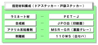 指定材料構成.png